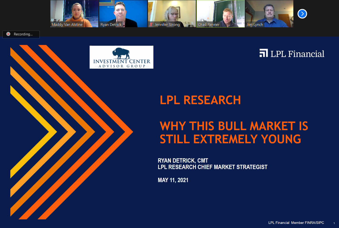 Why This Bull Market is Still Extremely Young